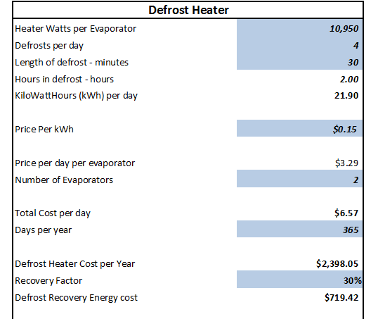 Walk-in Cooler/Freezer Electric Defrost 101: Cost [Part 2] – NRM's on