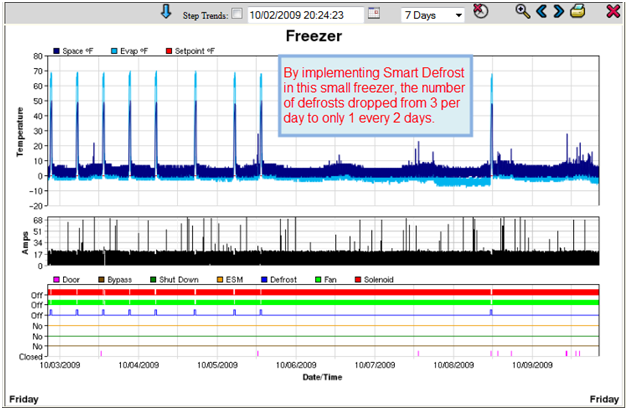 Walk in coolerfreezer electric defrost 101 efficiency part 3 walk in coolerfreezer electric defrost 101 efficiency part 3 nrms all things refrigeration blog publicscrutiny Choice Image